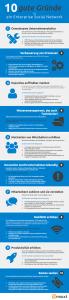 10 Gründe für ein Social Intranet