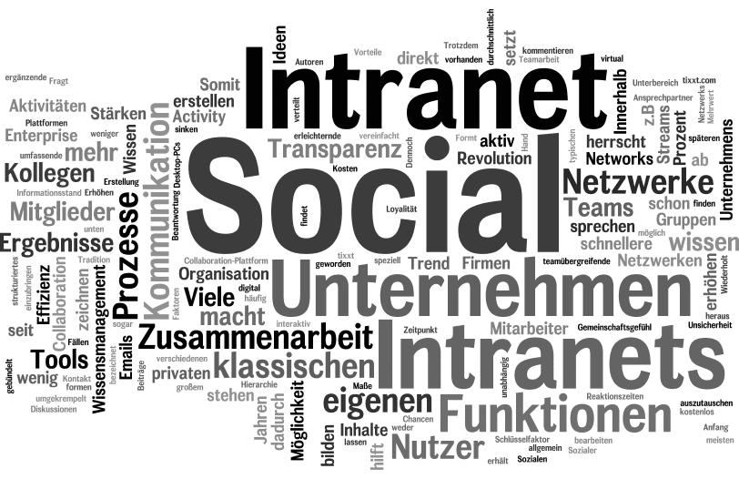 Social Intranet - Definition, Ergebnisse & Zukunft