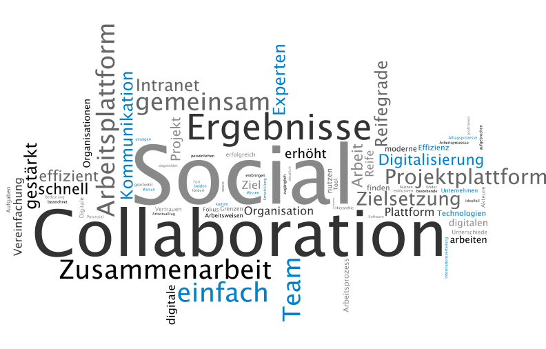 Social Collaboration Wolke