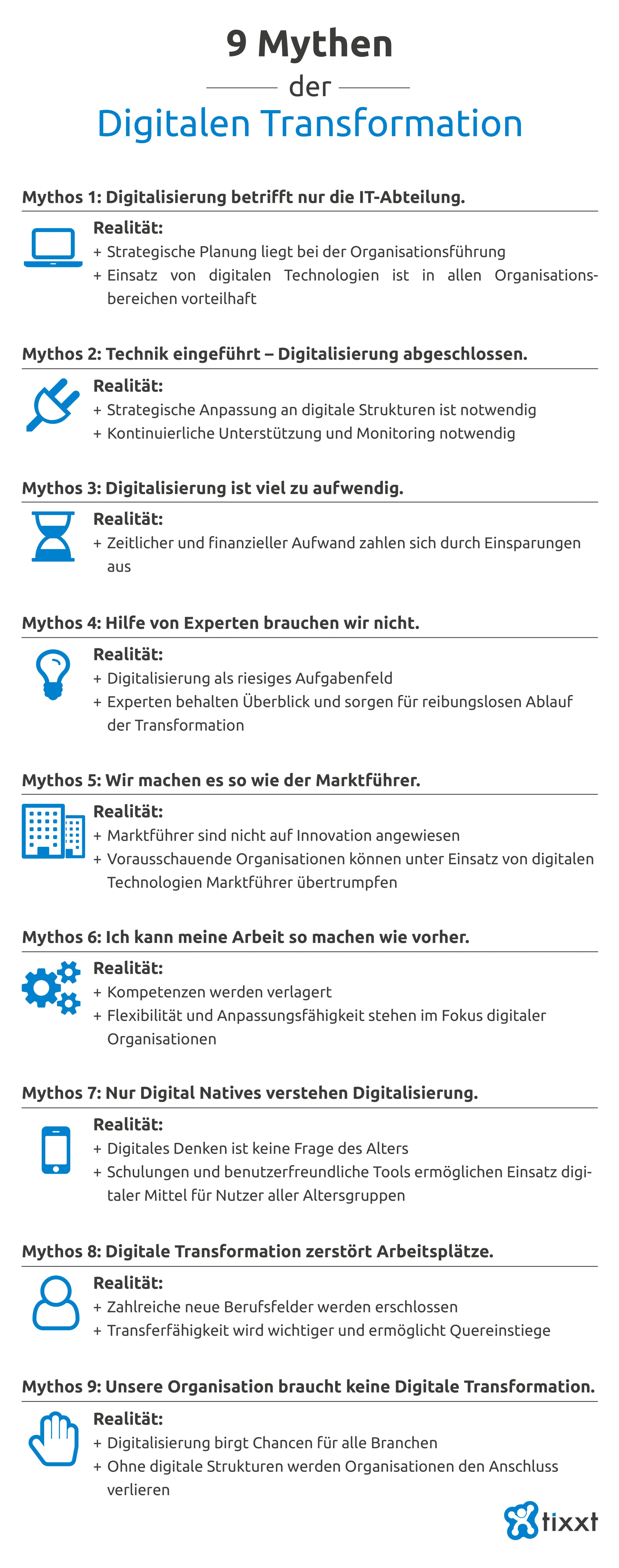 Aus dem Weg geräumt - Neun Mythen der Digitalen Transformation