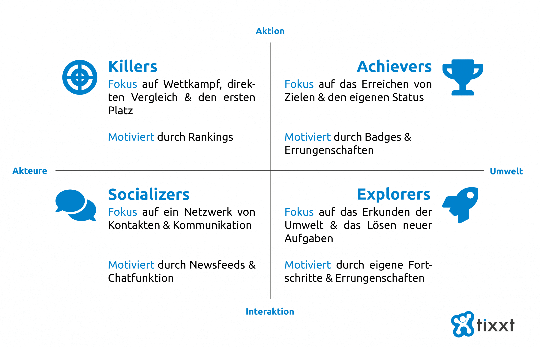 gamification_enterprise
