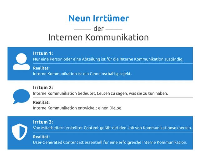 Welchem dieser Irrtümer Interner Kommunikation verfallen Sie?
