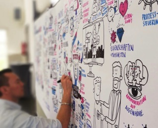 Wertvoller Austausch und inspirierende Einblicke: Das tixxt Digital Change Lab 2019