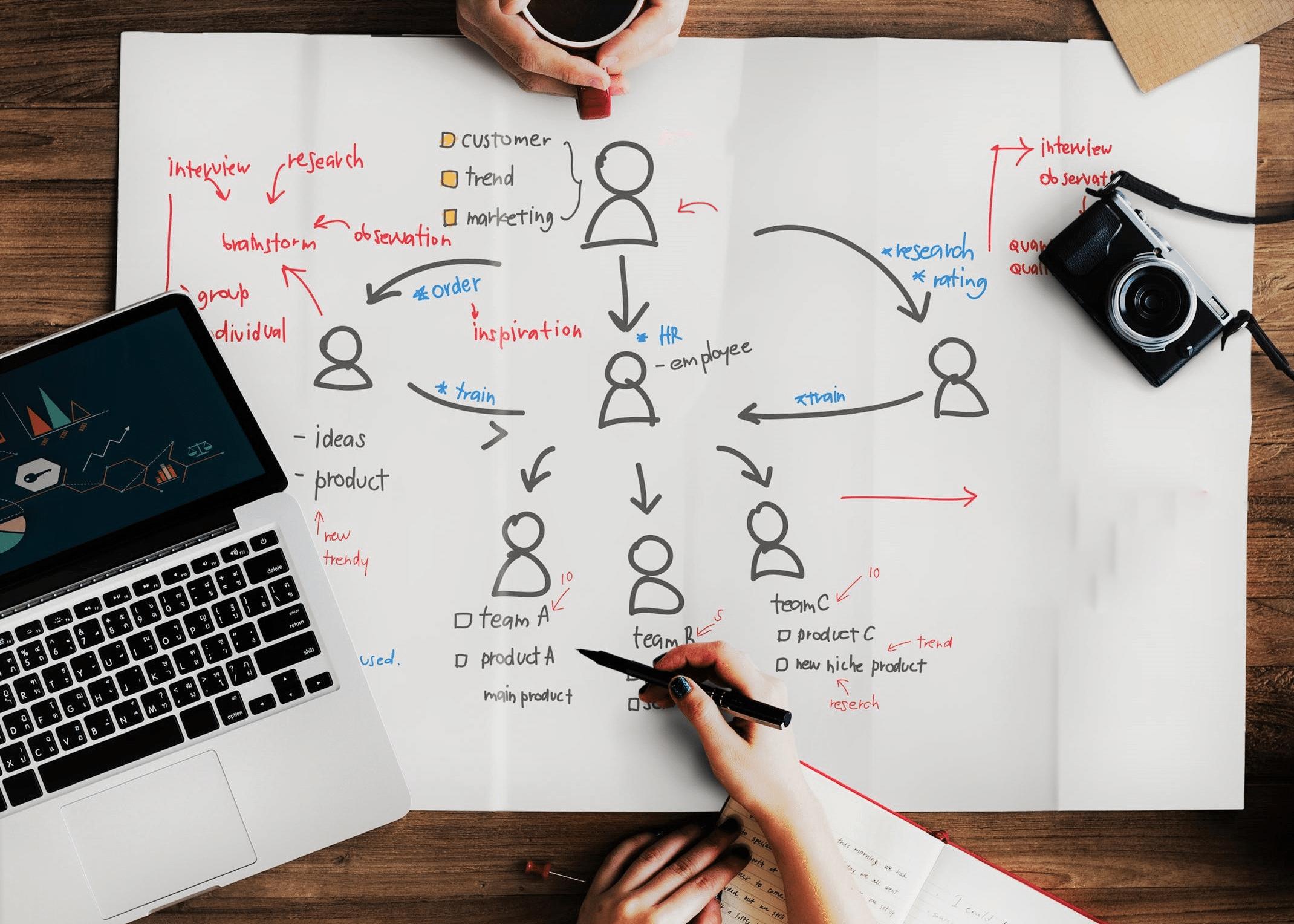 Im Social Intranet Nutzerprofile ausfüllen und die Kommunikation verbessern