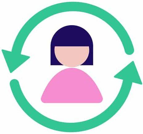 User Life Cycle