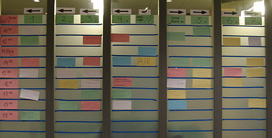 Sessionwall / BarCamp Grid